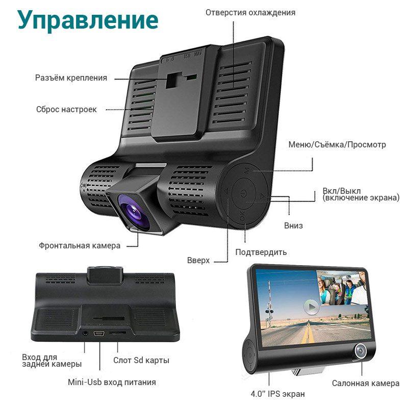 Изображение разъёмов и кнопок на Автомобильном Видеорегистраторе XPX P9 Full HD 1080p