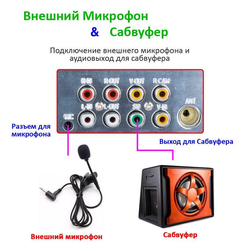 Изображение выходов и разъемов Автомагнитолы 1 din с сабвуфером