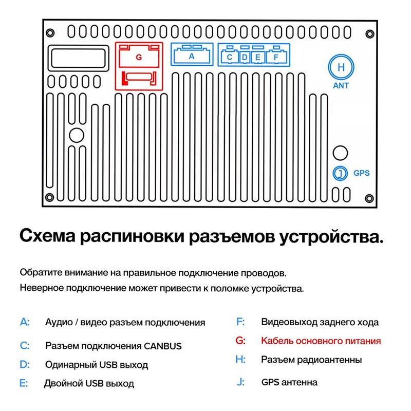 Описание Автомагнитолы для авто на Андроид типоразмера 2 дин