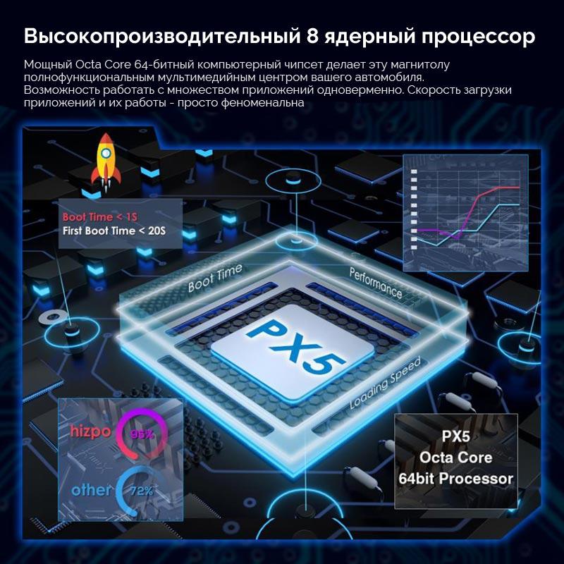 Фото Автомагнитола 2 din с навигацией GPS с процессором Octa Core 8 ядер